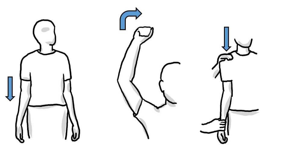 흉곽출구증후군 자가진단 및 이학적검사